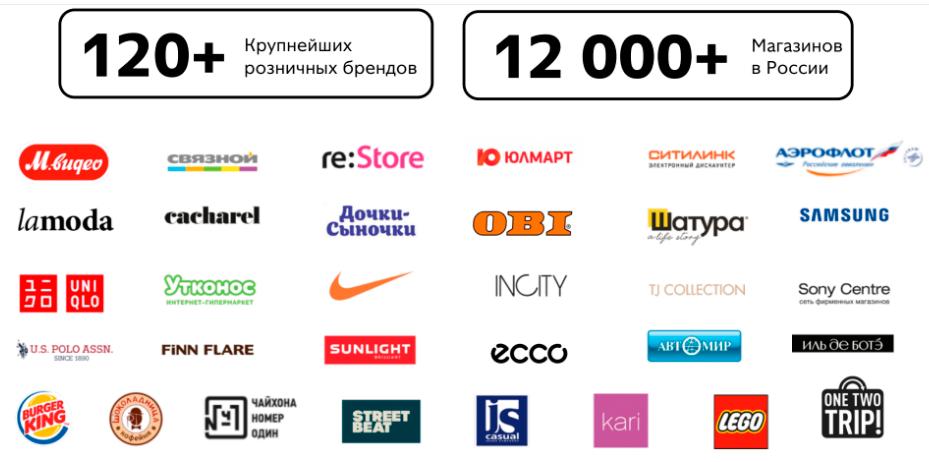 карта совесть магазины партнеры