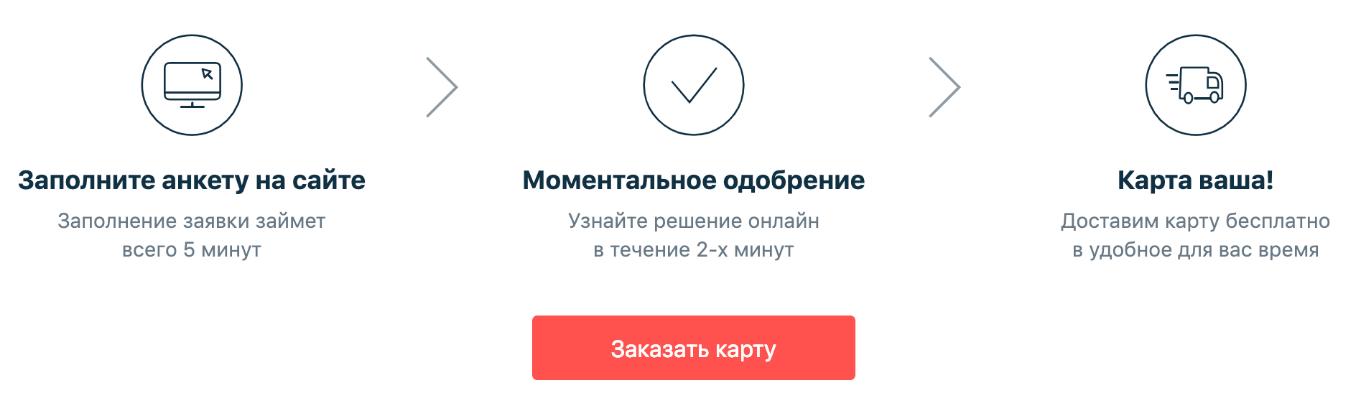 альфа банк карта 100 дней без процентов оформить онлайн заявку