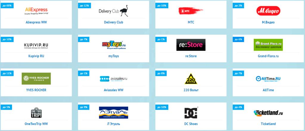 Kviku магазины партнеры